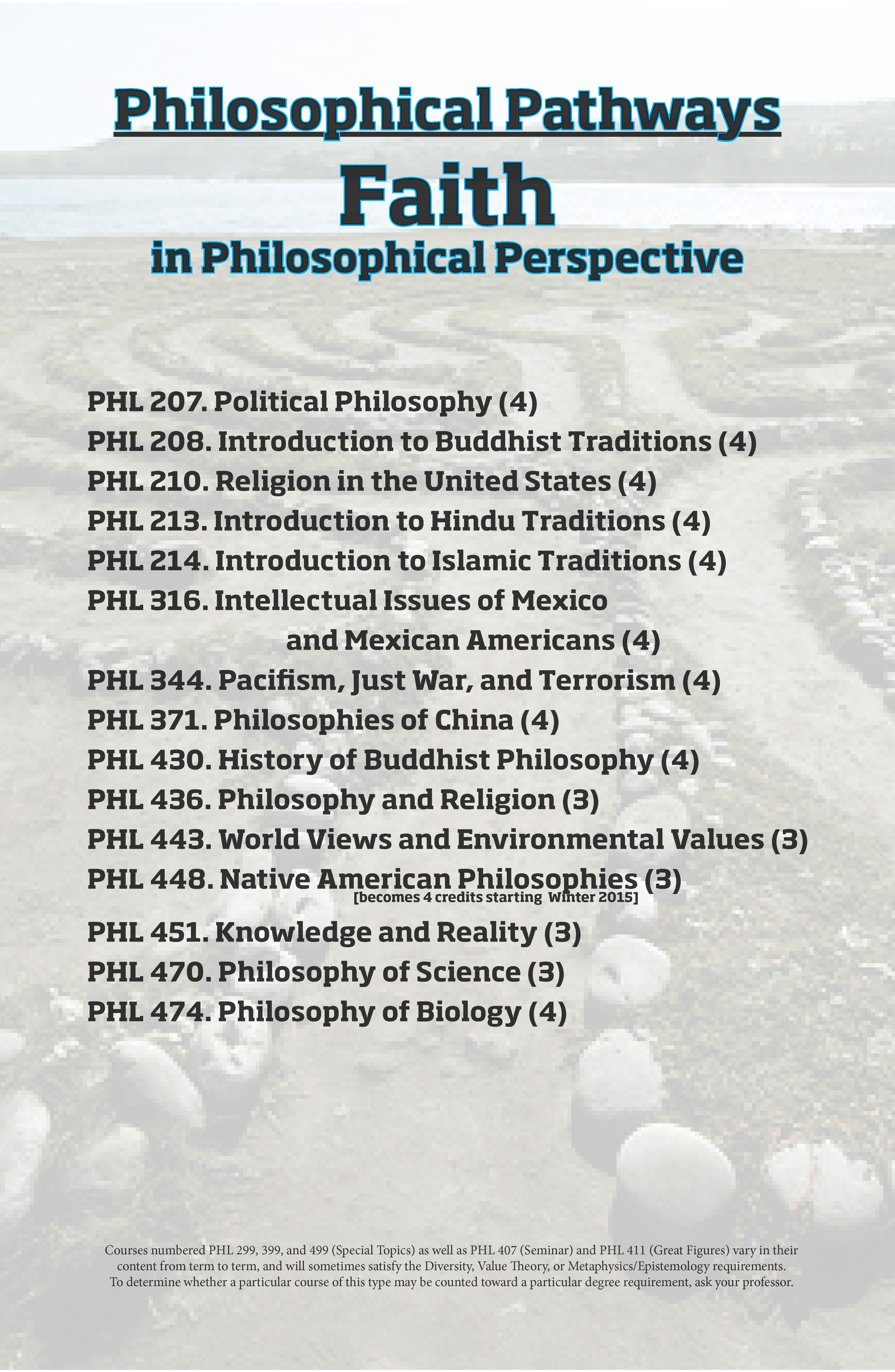 Faith in Philosophical Perspective