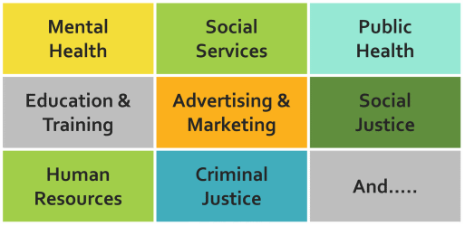 Colorful picture listing career options, including: Mental Health, Social Serivces, Public Health, Education & Training; Advertising & Marketing; Social Justice; Human Resources; Criminal Justice; and potentially others