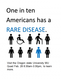One in ten Americans has a rare disease