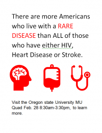 There are more Americans who live with a rare disease than all of those who have either HIV, heart disease, or stroke