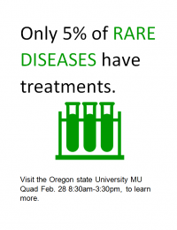 Only 5% of rare diseases have treatments